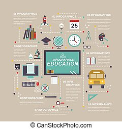 Education flat design