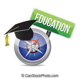 education graduation hat on a compass illustration design...