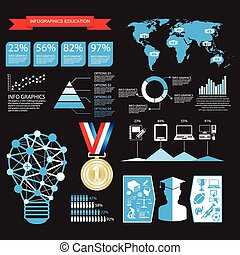 education infographic and icons