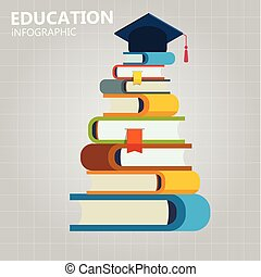 Education Infographic Books Graduation Cap Background Vector Image