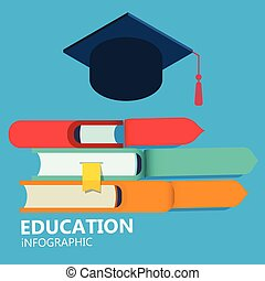 Education Infographic Books Graduation Cap Blue Background Vector Image