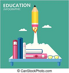 Education Infographic Books Pencil Rocket Background Vector Image