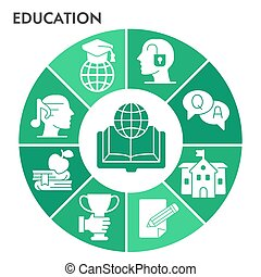 Education Infographic design template with icons. Finance sanction Infographic visualization in bubble on white background or template for presentation. Creative vector illustration for infographic