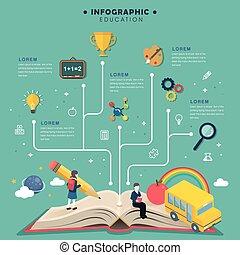 Education infographic flat design, education skill tree...