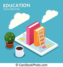 Education Infographic Online Concept Books Smartphone Coffee Background Vector Image