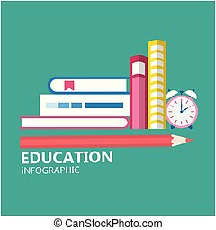 Education Infographic Pencil Books Clock Background Vector Image