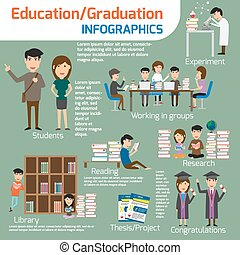 Education infographic set. detail of graduate and students with equipments for education. elements of university sign and symbol about education. vector illustration.