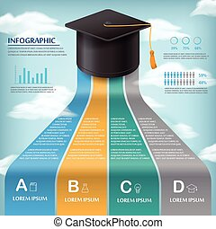 education infographic template design with graduation hat...