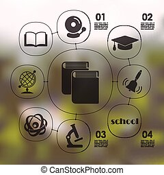 education infographic with unfocused background