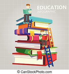 Education Infographic Young Man Sit On Big Book Background Vector Image