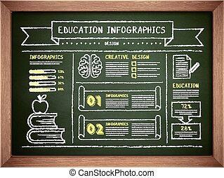 education infographics on wooden frame blackboard