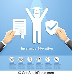 Education insurance policy services conceptual design. Vector Illustrations paper cut style.