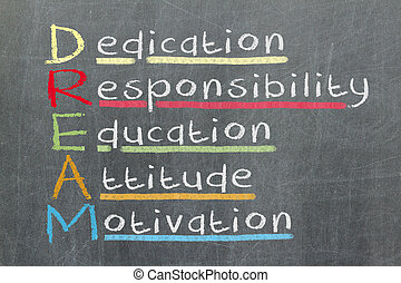 education, motivation, attitude, acronyme, tableau noir, ...