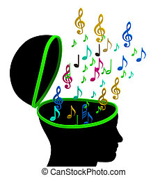 Education Music Means Treble Clef And Composer - Education ...