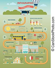 Education or school, study infographics with chart