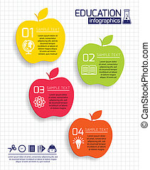 education, pomme, infographic