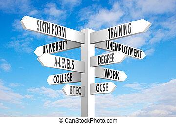 education, poteau indicateur
