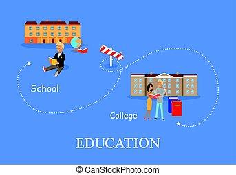 Education Process Concept