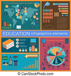 Education school infographics. Set elements for creating...