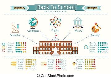 Education school vector infographic