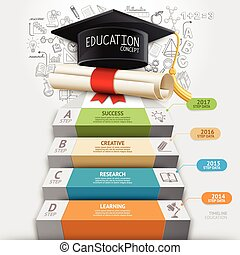 Education step infographics and doodles icons. Vector illustration. can be used for workflow layout, banner, diagram, number options, step up options, web design.