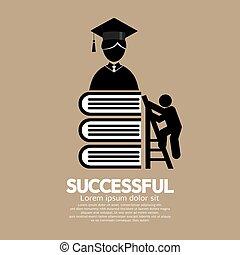 Education Successful.