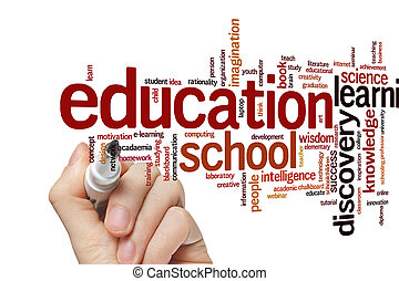 Education symmetry word cloud