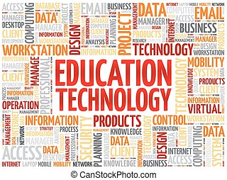 Education Technology word cloud