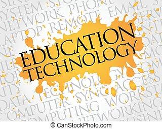 Education Technology word cloud