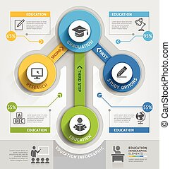 Education timeline infographic template. Vector...