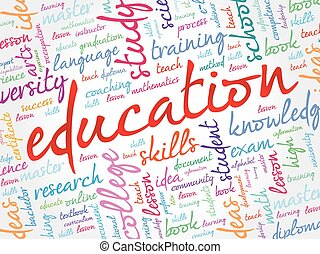 EDUCATION word cloud collage