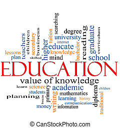 A word cloud concept around the word Education with great terms such as degree, diploma, university, reading and more.