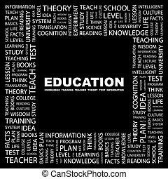 EDUCATION. Word cloud concept illustration. Wordcloud...
