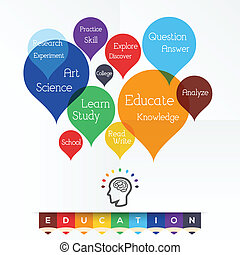 Education - Word Cloud - Education concept related words in...