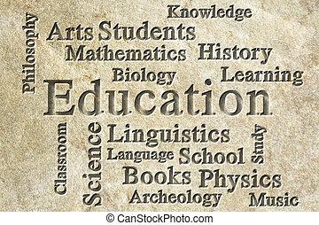 Education Wordcloud