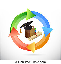educational color cycle illustration design over a white...