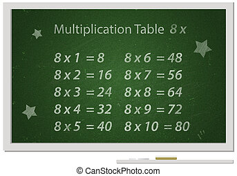 Educational material for school - Chalkboard with...