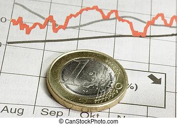een euro