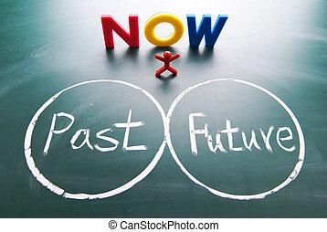een man, tussen, voorbij, en, future.
