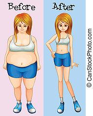 een, transformatie, van, een, dik, in, een, slank, dame