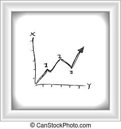 eenvoudig, doodle, lijn grafiek