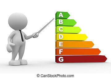 efektivnost, energie, odhad
