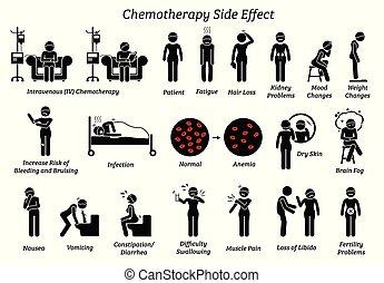 effects., chemotherapy, côté