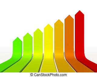 effektivitet, energi, grafisk