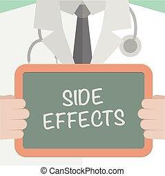effets secondaires