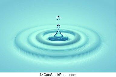 effetto increspatura, acqua