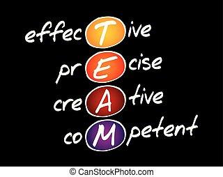 efficace, -, créatif, précis, équipe, compétent