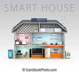 efficace, maison, énergie, concept