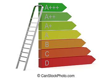 efficacité, énergie, concept