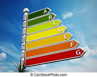 efficacité, énergie, diagramme